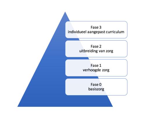 driehoekmdecreet